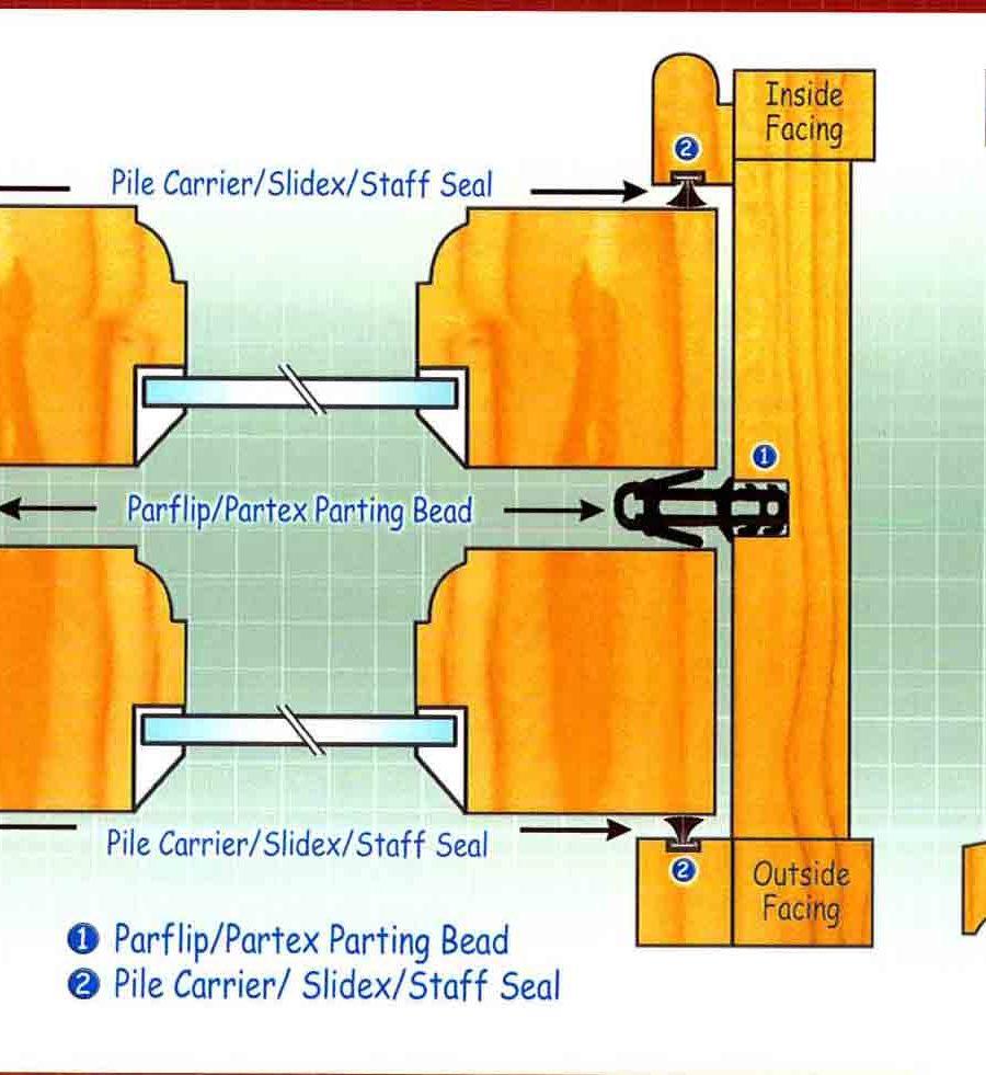 Offset Leg Carrier White c/w 6.5mm weatherpile 2.1m -1700